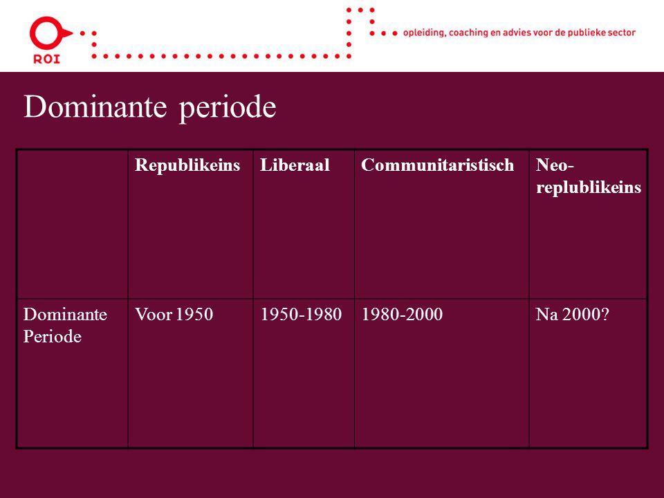 RepublikeinsLiberaalCommunitaristischNeo- replublikeins Dominante Periode Voor 19501950-19801980-2000Na 2000? Dominante periode