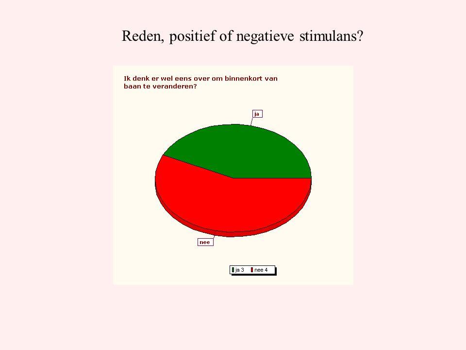 Reden, positief of negatieve stimulans