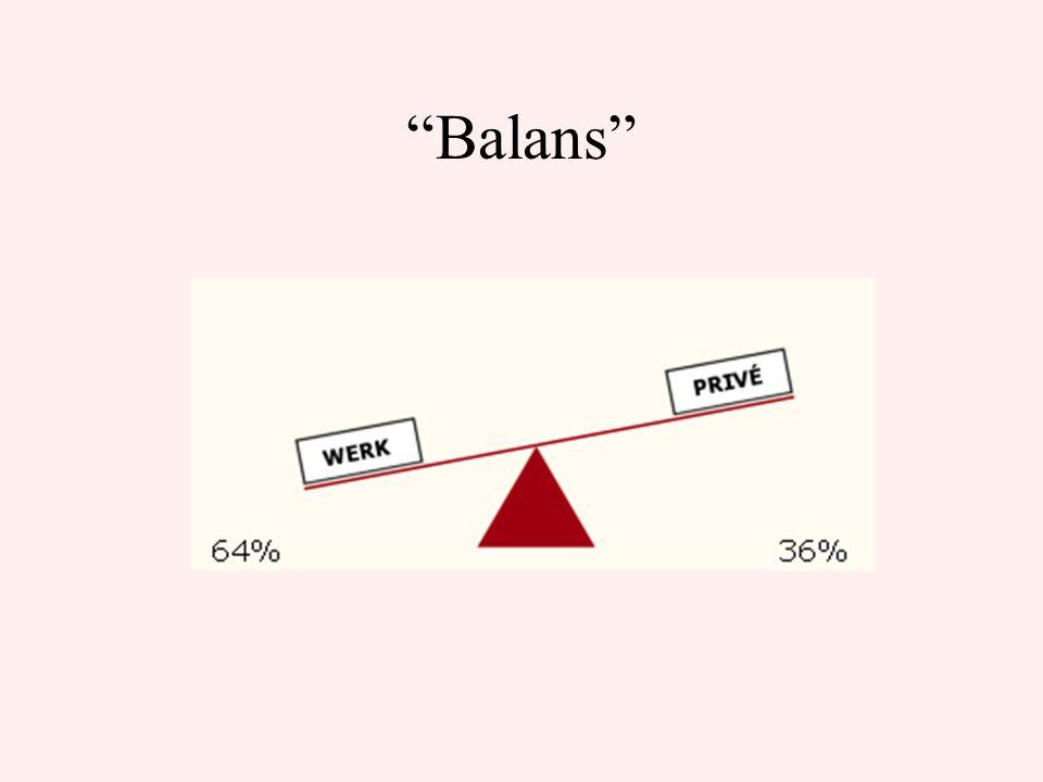 """Balans"""