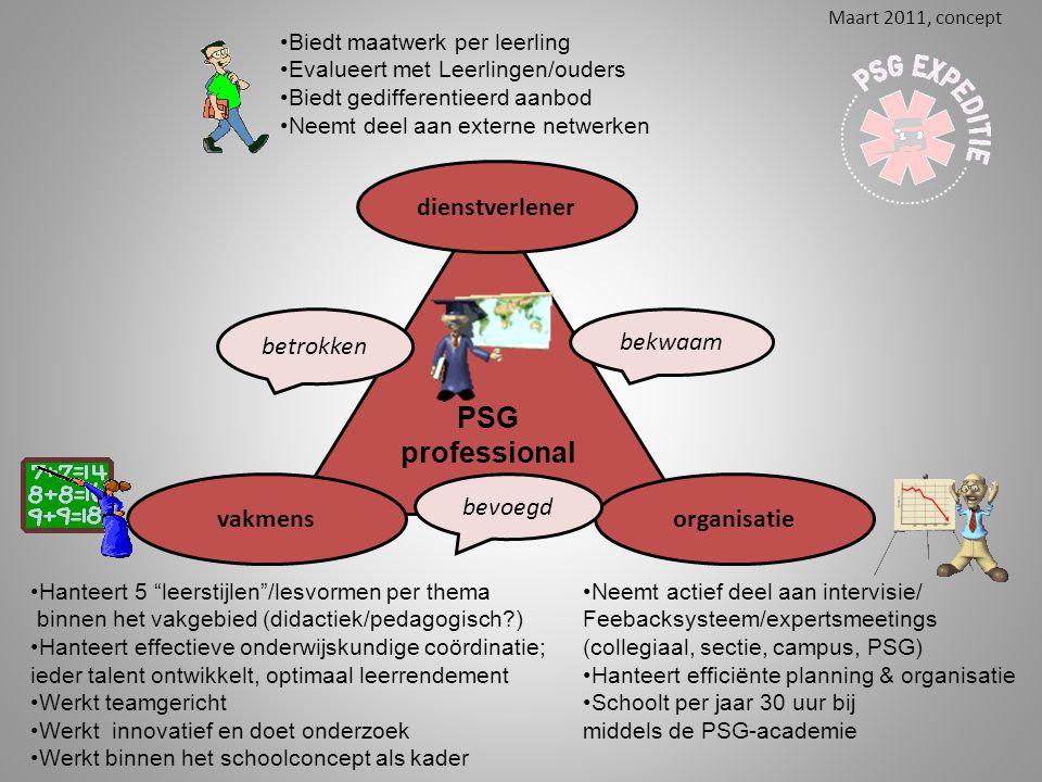PSG professional Biedt maatwerk per leerling Evalueert met Leerlingen/ouders Biedt gedifferentieerd aanbod Neemt deel aan externe netwerken dienstverl