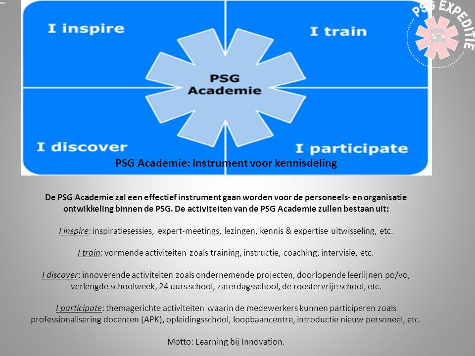 PSG Academie: Instrument voor kennisdeling De PSG Academie zal een effectief instrument gaan worden voor de personeels- en organisatie ontwikkeling bi