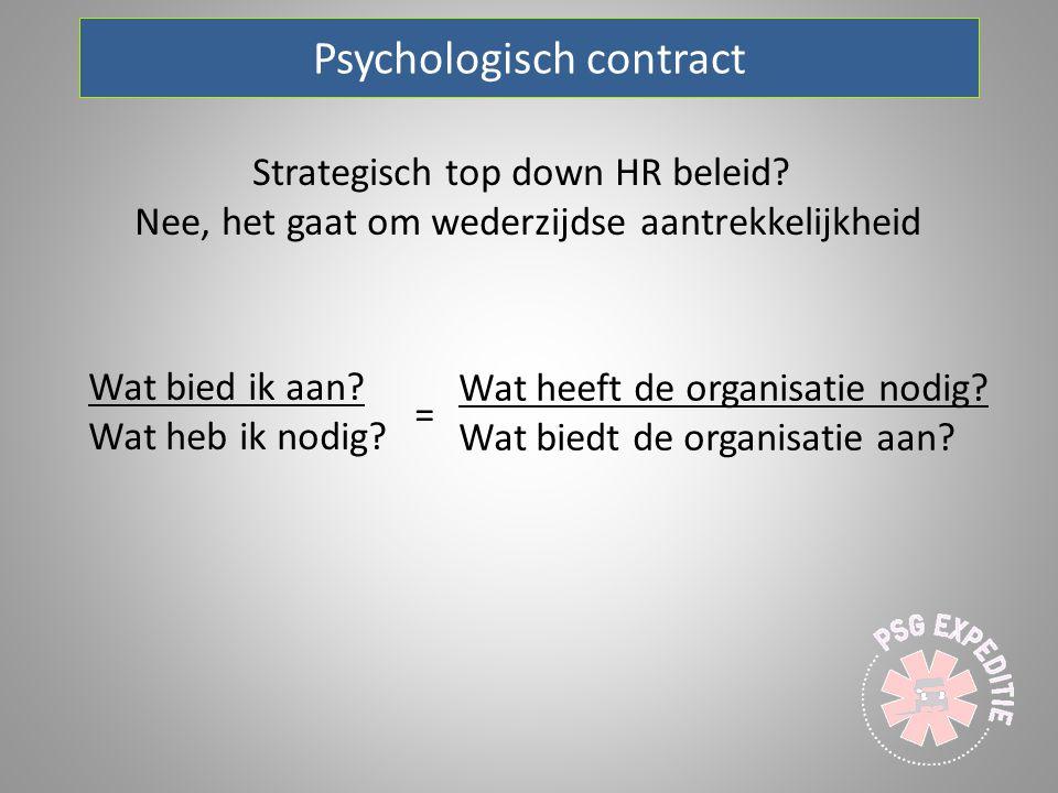 Psychologisch contract Wat bied ik aan? Wat heb ik nodig? = Wat heeft de organisatie nodig? Wat biedt de organisatie aan? Strategisch top down HR bele