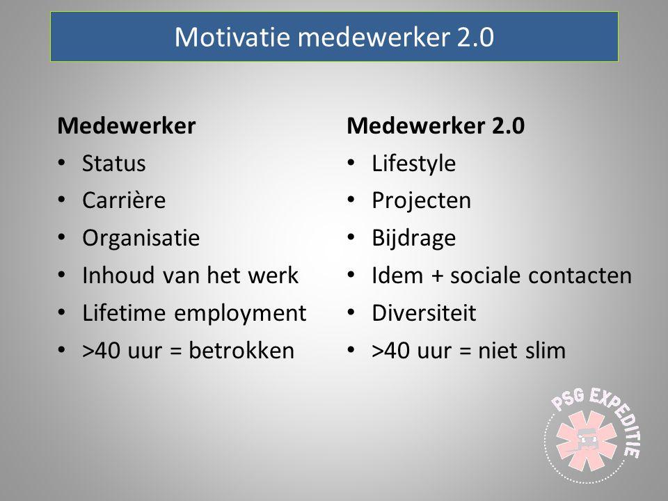Motivatie medewerker 2.0 Medewerker Status Carrière Organisatie Inhoud van het werk Lifetime employment >40 uur = betrokken Medewerker 2.0 Lifestyle P
