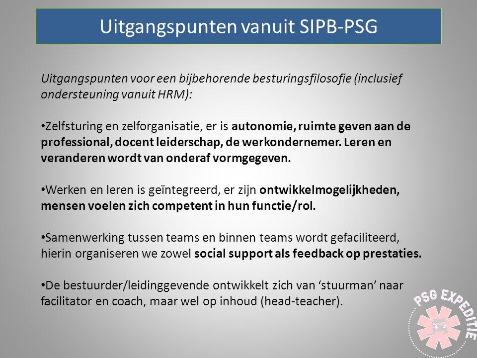 Uitgangspunten vanuit SIPB-PSG Uitgangspunten voor een bijbehorende besturingsfilosofie (inclusief ondersteuning vanuit HRM): Zelfsturing en zelforgan