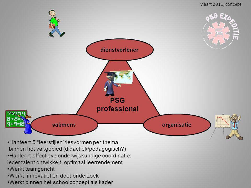 """PSG professional dienstverlener vakmensorganisatie Maart 2011, concept Hanteert 5 """"leerstijlen""""/lesvormen per thema binnen het vakgebied (didactiek/pe"""