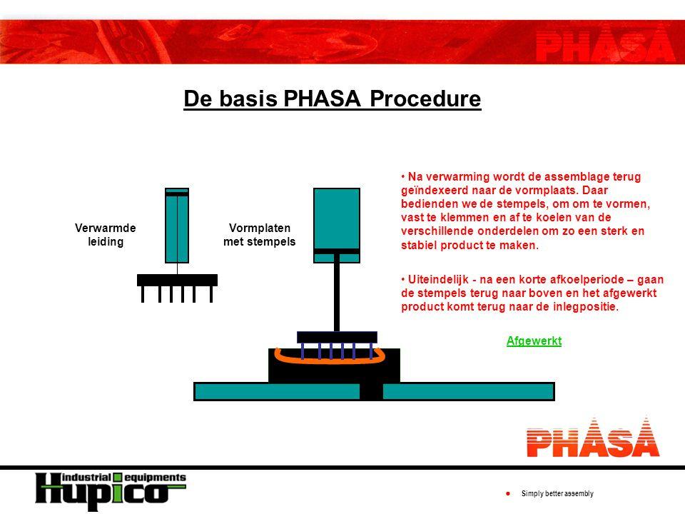 ● Simply better assembly Verwarmde leiding Vormplaten met stempels Na verwarming wordt de assemblage terug geïndexeerd naar de vormplaats.