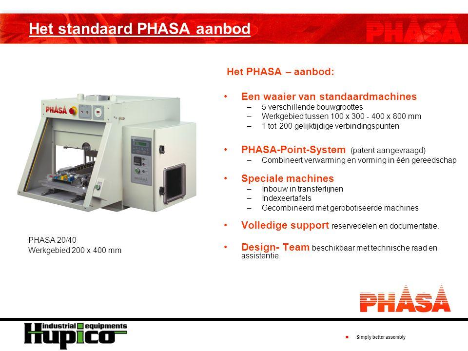 ● Simply better assembly Het standaard PHASA aanbod PHASA 20/40 Werkgebied 200 x 400 mm Het PHASA – aanbod: Een waaier van standaardmachines –5 verschillende bouwgroottes –Werkgebied tussen 100 x 300 - 400 x 800 mm –1 tot 200 gelijktijdige verbindingspunten PHASA-Point-System (patent aangevraagd) –Combineert verwarming en vorming in één gereedschap Speciale machines –Inbouw in transferlijnen –Indexeertafels –Gecombineerd met gerobotiseerde machines Volledige support reservedelen en documentatie.