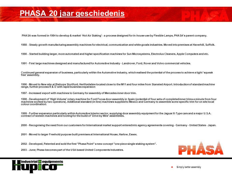 ● Simply better assembly PHASA Procedure in de automobiel - industrie