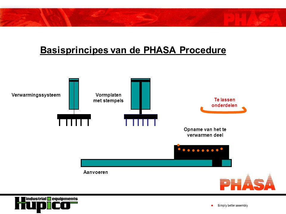 ● Simply better assembly VerwarmingssysteemVormplaten met stempels Aanvoeren Opname van het te verwarmen deel Te lassen onderdelen Basisprincipes van de PHASA Procedure