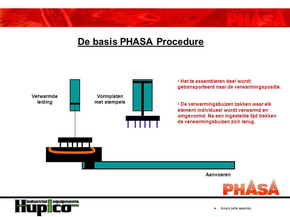 ● Simply better assembly Verwarmde leiding Vormplaten met stempels Het te assembleren deel wordt getransporteerd naar de verwarmingspositie.