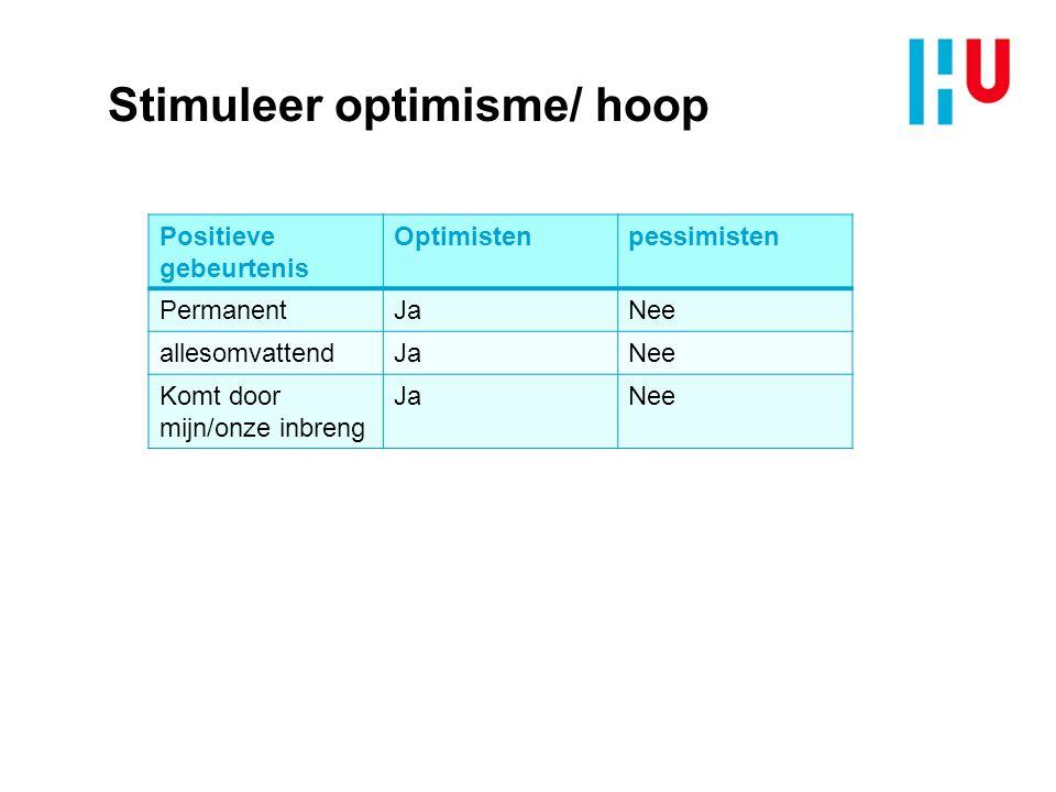 Stimuleer optimisme/ hoop Positieve gebeurtenis Optimistenpessimisten PermanentJaNee allesomvattendJaNee Komt door mijn/onze inbreng JaNee