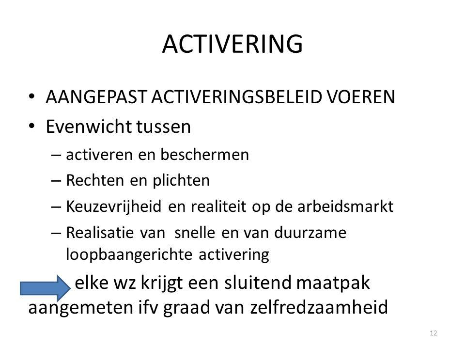 ACTIVERING AANGEPAST ACTIVERINGSBELEID VOEREN Evenwicht tussen – activeren en beschermen – Rechten en plichten – Keuzevrijheid en realiteit op de arbe
