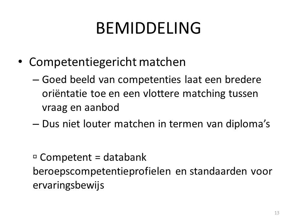 BEMIDDELING Competentiegericht matchen – Goed beeld van competenties laat een bredere oriëntatie toe en een vlottere matching tussen vraag en aanbod –
