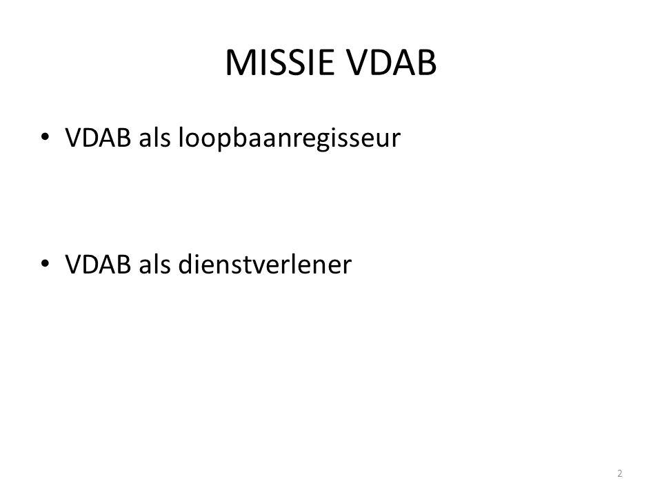 MISSIE VDAB VDAB als loopbaanregisseur VDAB als dienstverlener 2