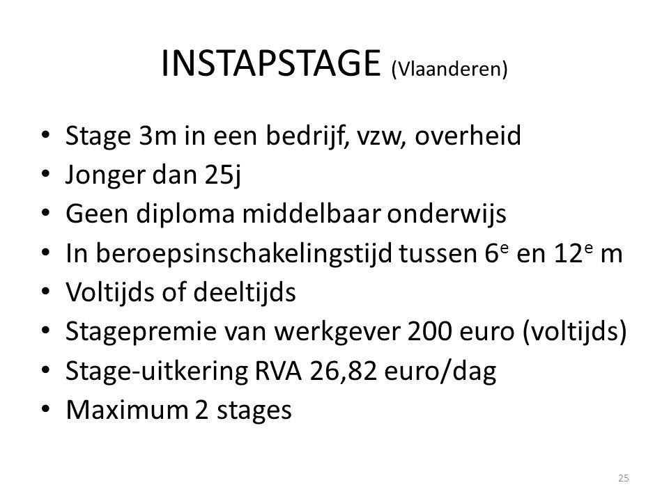 INSTAPSTAGE (Vlaanderen) Stage 3m in een bedrijf, vzw, overheid Jonger dan 25j Geen diploma middelbaar onderwijs In beroepsinschakelingstijd tussen 6