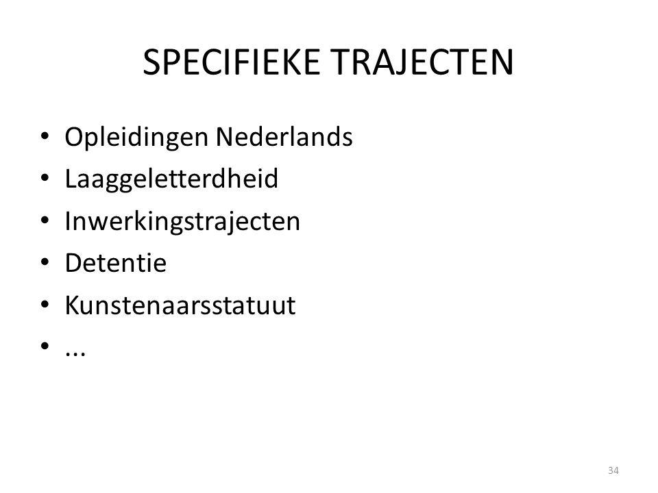 SPECIFIEKE TRAJECTEN Opleidingen Nederlands Laaggeletterdheid Inwerkingstrajecten Detentie Kunstenaarsstatuut... 34