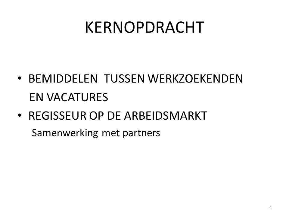 KERNOPDRACHT BEMIDDELEN TUSSEN WERKZOEKENDEN EN VACATURES REGISSEUR OP DE ARBEIDSMARKT Samenwerking met partners 4