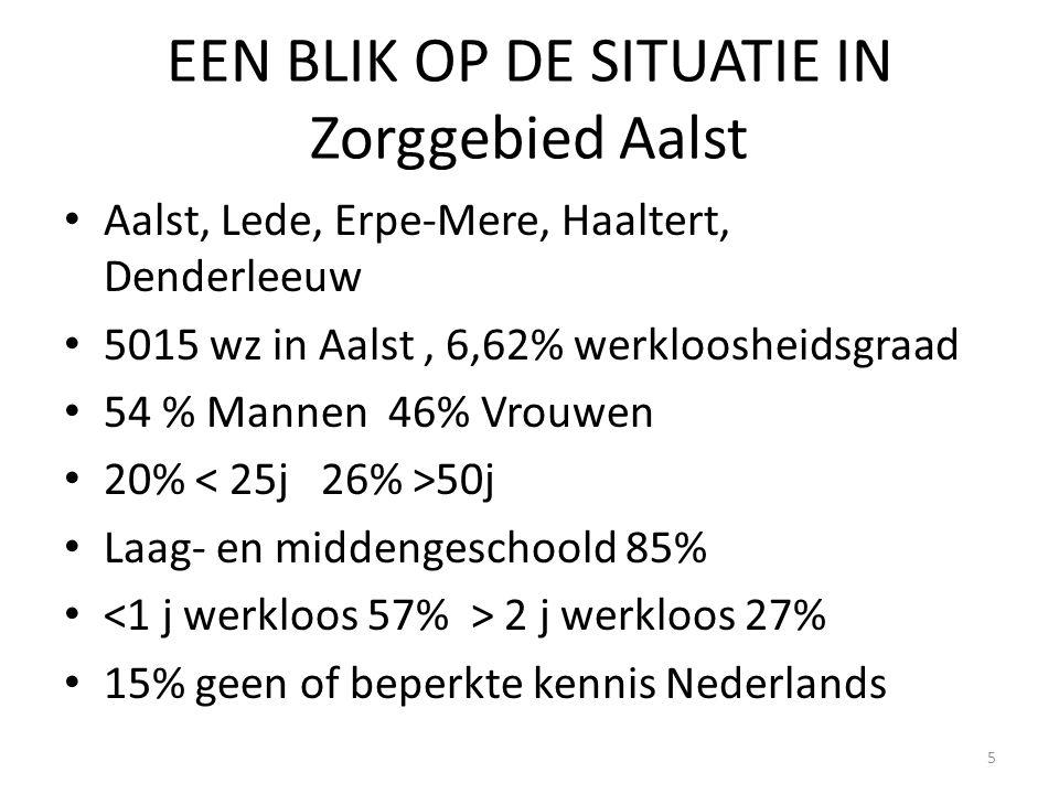 EEN BLIK OP DE SITUATIE IN Zorggebied Aalst Aalst, Lede, Erpe-Mere, Haaltert, Denderleeuw 5015 wz in Aalst, 6,62% werkloosheidsgraad 54 % Mannen 46% V
