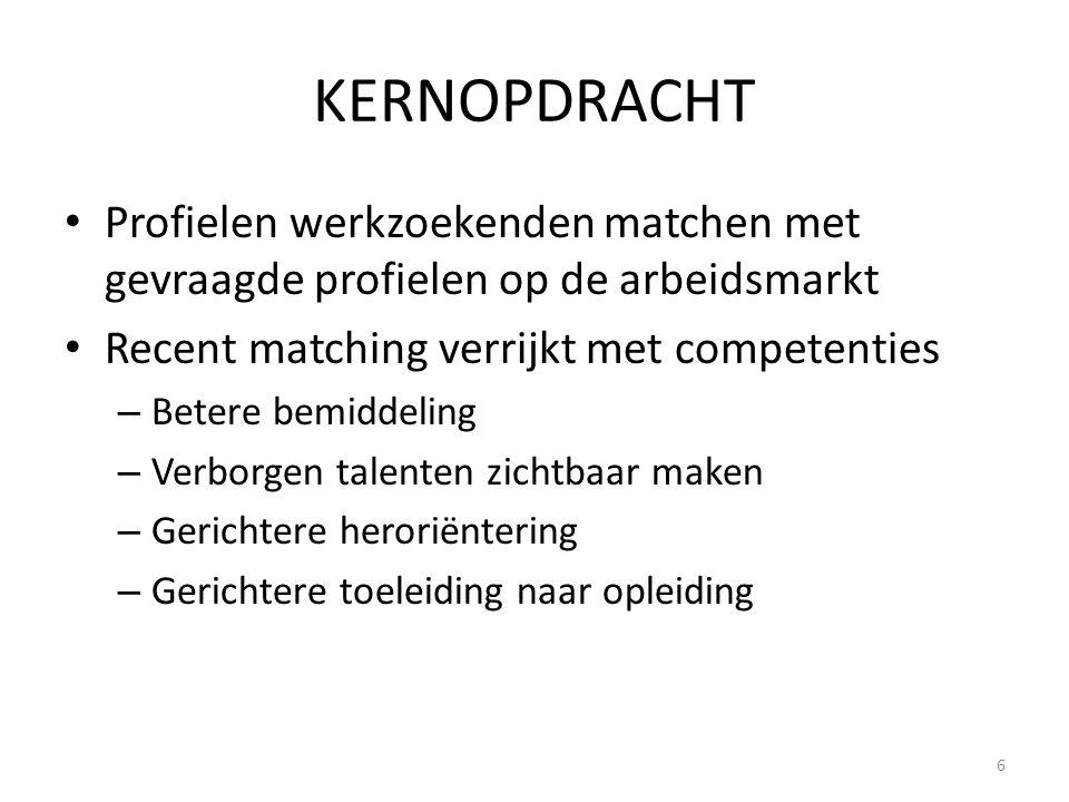 KERNOPDRACHT Profielen werkzoekenden matchen met gevraagde profielen op de arbeidsmarkt Recent matching verrijkt met competenties – Betere bemiddeling