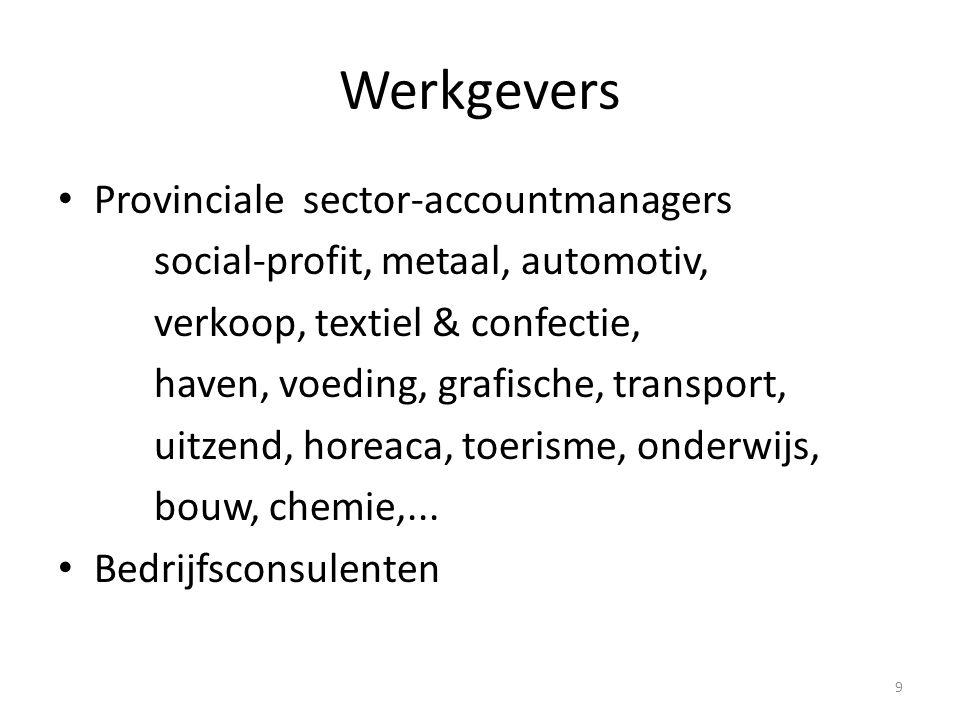 Werkgevers Provinciale sector-accountmanagers social-profit, metaal, automotiv, verkoop, textiel & confectie, haven, voeding, grafische, transport, ui