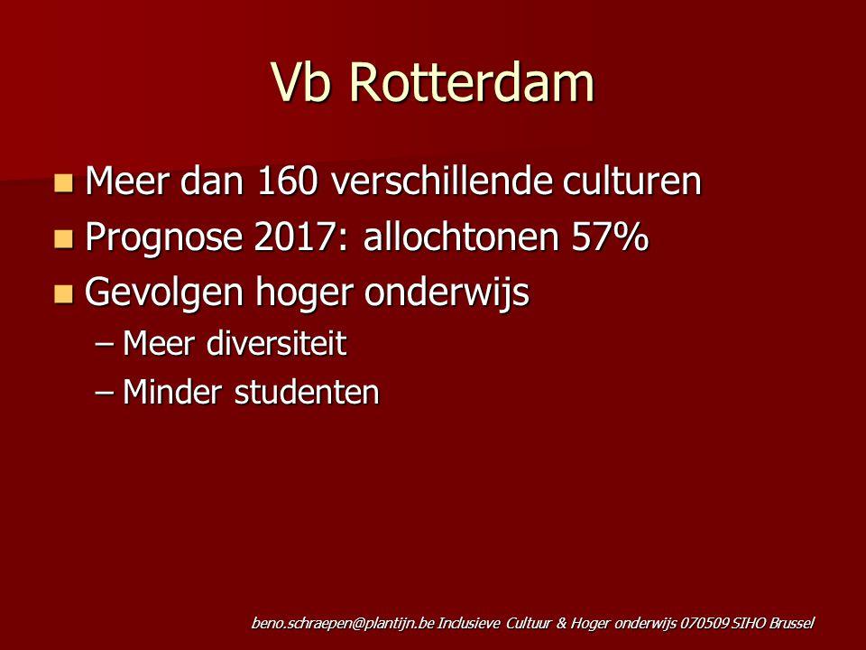 beno.schraepen@plantijn.be Inclusieve Cultuur & Hoger onderwijs 070509 SIHO Brussel Vb Rotterdam Meer dan 160 verschillende culturen Meer dan 160 vers