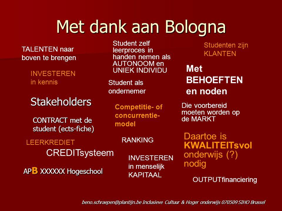 beno.schraepen@plantijn.be Inclusieve Cultuur & Hoger onderwijs 070509 SIHO Brussel Met dank aan Bologna Stakeholders Studenten zijn KLANTEN Met BEHOE