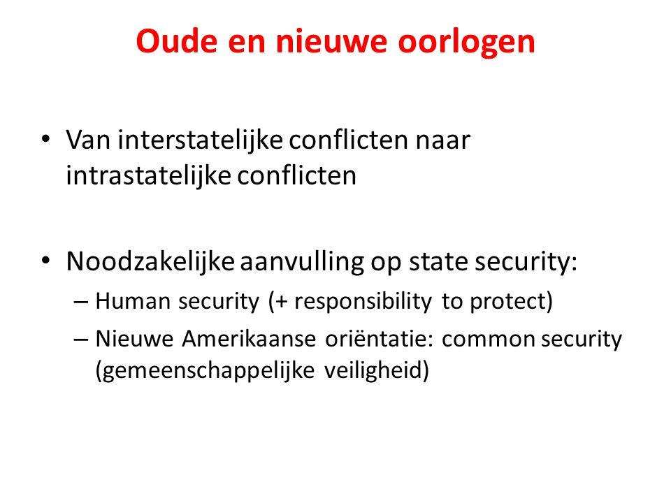 Oude en nieuwe oorlogen Van interstatelijke conflicten naar intrastatelijke conflicten Noodzakelijke aanvulling op state security: – Human security (+