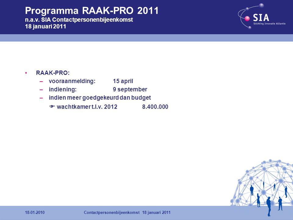 Nieuwe RAAK-PRO regeling Essenties: Regeling van SIA (niet SKO) Blijven 4-jarige programma's, toekenning gelden 700 K bij aanvang (geen Midterm) Contract en uitvoeringsregelement (rapportage OCW en Bestuur SIA, key performance indicatoren) Begroting zelfde opzet, alleen Cofinanciering 30% (i.p.v.