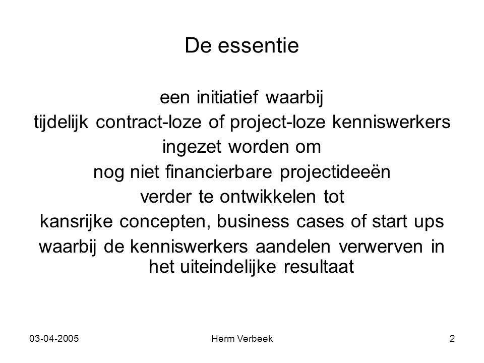 03-04-2005Herm Verbeek2 De essentie een initiatief waarbij tijdelijk contract-loze of project-loze kenniswerkers ingezet worden om nog niet financierb