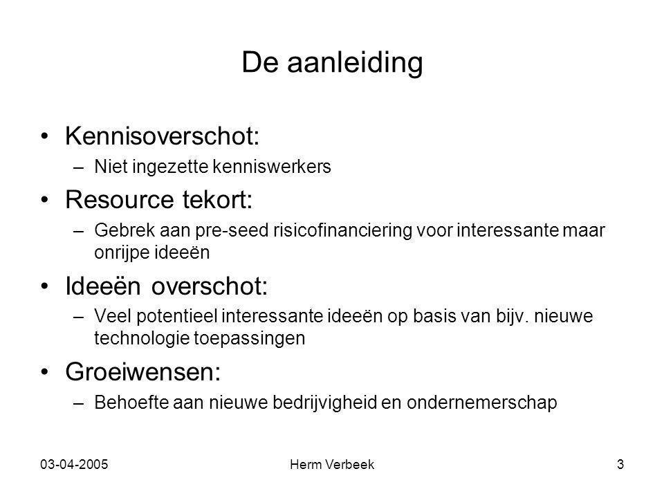03-04-2005Herm Verbeek3 De aanleiding Kennisoverschot: –Niet ingezette kenniswerkers Resource tekort: –Gebrek aan pre-seed risicofinanciering voor int