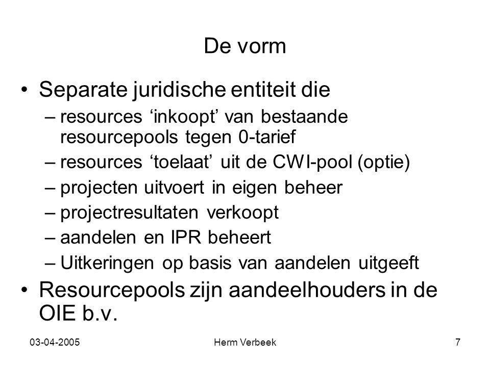 03-04-2005Herm Verbeek7 De vorm Separate juridische entiteit die –resources 'inkoopt' van bestaande resourcepools tegen 0-tarief –resources 'toelaat'