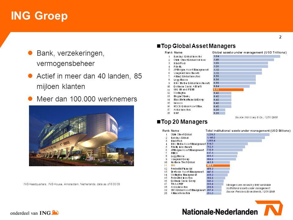 3 Nationale-Nederlanden: Nationale-Nederlanden is voortgekomen uit van oorsprong in Nederland gevestigde verzekeringsbedrijven: De Nederlanden van 1845 Nationale Levensverzekeringsbank (1863) RVS (1838)