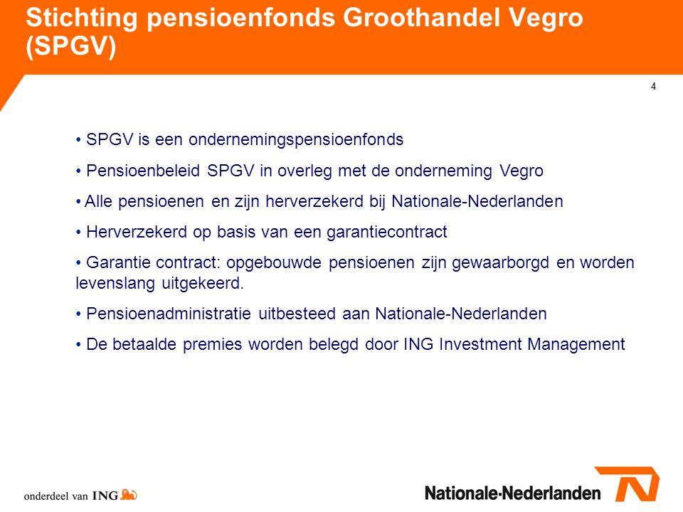 5 Totaal overzicht Vegro Stichting Pensioenfonds Groothandel Vegro Nationale-Nederlanden garantiecontract Toezichthouder De Nederlandsche Bank ING Investment management Beleggingen namens Nationale-Nederlanden ING