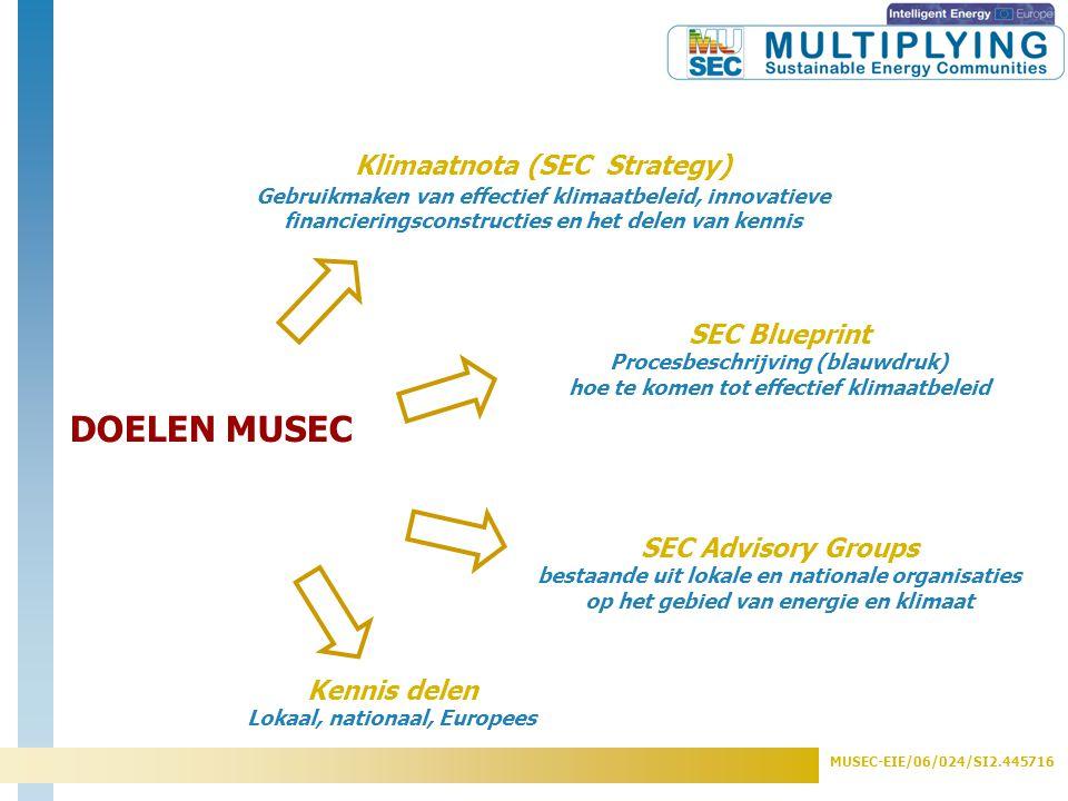 MUSEC-EIE/06/024/SI2.445716 DOELEN MUSEC Klimaatnota (SEC Strategy) Gebruikmaken van effectief klimaatbeleid, innovatieve financieringsconstructies en