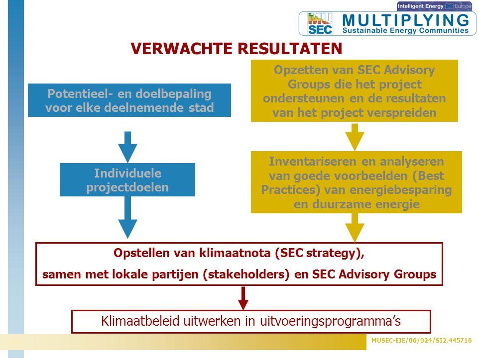 MUSEC-EIE/06/024/SI2.445716 VERWACHTE RESULTATEN Opstellen van klimaatnota (SEC strategy), samen met lokale partijen (stakeholders) en SEC Advisory Groups Potentieel- en doelbepaling voor elke deelnemende stad Individuele projectdoelen Opzetten van SEC Advisory Groups die het project ondersteunen en de resultaten van het project verspreiden Inventariseren en analyseren van goede voorbeelden (Best Practices) van energiebesparing en duurzame energie Klimaatbeleid uitwerken in uitvoeringsprogramma's