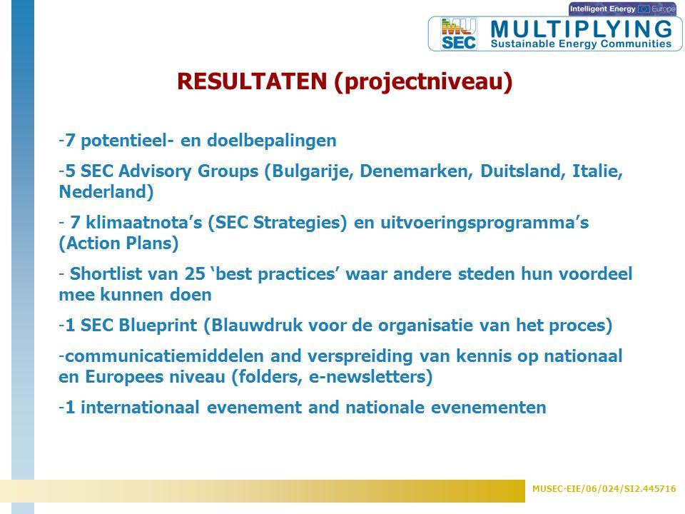 MUSEC-EIE/06/024/SI2.445716 RESULTATEN (projectniveau) -7 potentieel- en doelbepalingen -5 SEC Advisory Groups (Bulgarije, Denemarken, Duitsland, Italie, Nederland) - 7 klimaatnota's (SEC Strategies) en uitvoeringsprogramma's (Action Plans) - Shortlist van 25 'best practices' waar andere steden hun voordeel mee kunnen doen -1 SEC Blueprint (Blauwdruk voor de organisatie van het proces) -communicatiemiddelen and verspreiding van kennis op nationaal en Europees niveau (folders, e-newsletters) -1 internationaal evenement and nationale evenementen