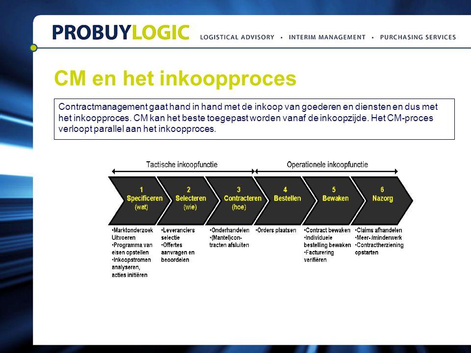 CM en het inkoopproces Contractmanagement gaat hand in hand met de inkoop van goederen en diensten en dus met het inkoopproces. CM kan het beste toege