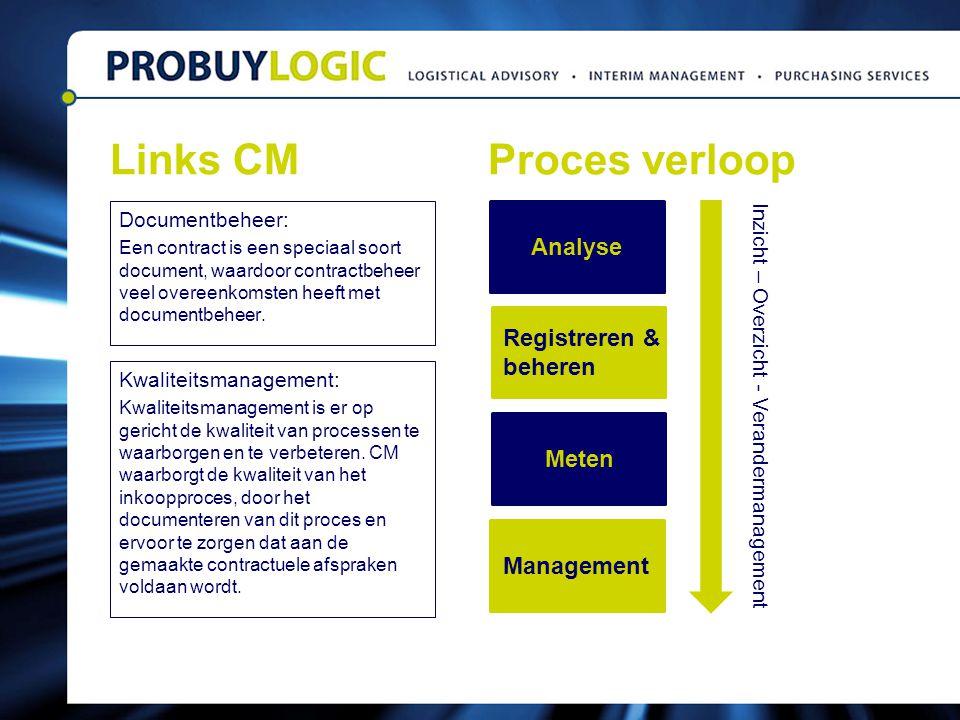 Links CM Documentbeheer: Een contract is een speciaal soort document, waardoor contractbeheer veel overeenkomsten heeft met documentbeheer. Kwaliteits