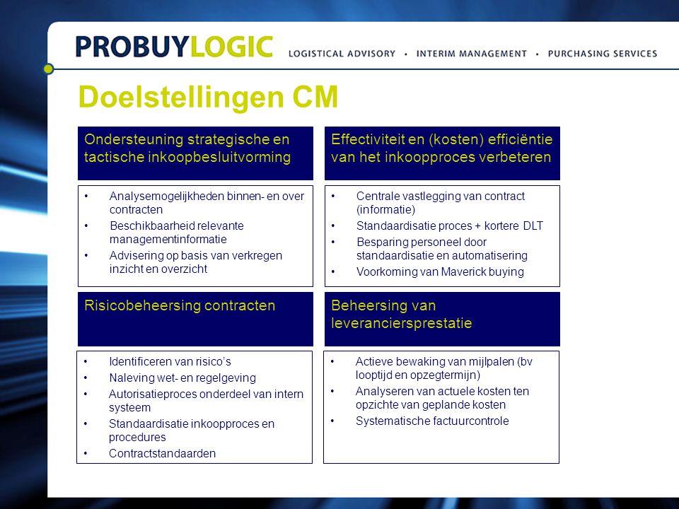 Doelstellingen CM Ondersteuning strategische en tactische inkoopbesluitvorming Risicobeheersing contracten Analysemogelijkheden binnen- en over contra