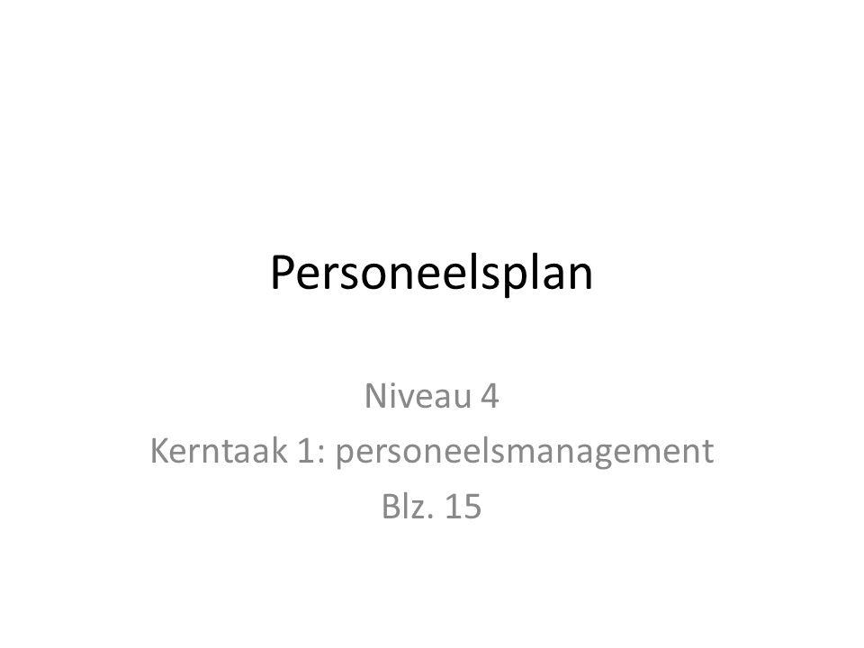 Personeelsplan In een personeelsplan leg je vast: –hoeveel medewerkers je nodig hebt –wanneer je deze medewerkers nodig hebt –over welke capaciteiten deze medewerkers moeten beschikken.