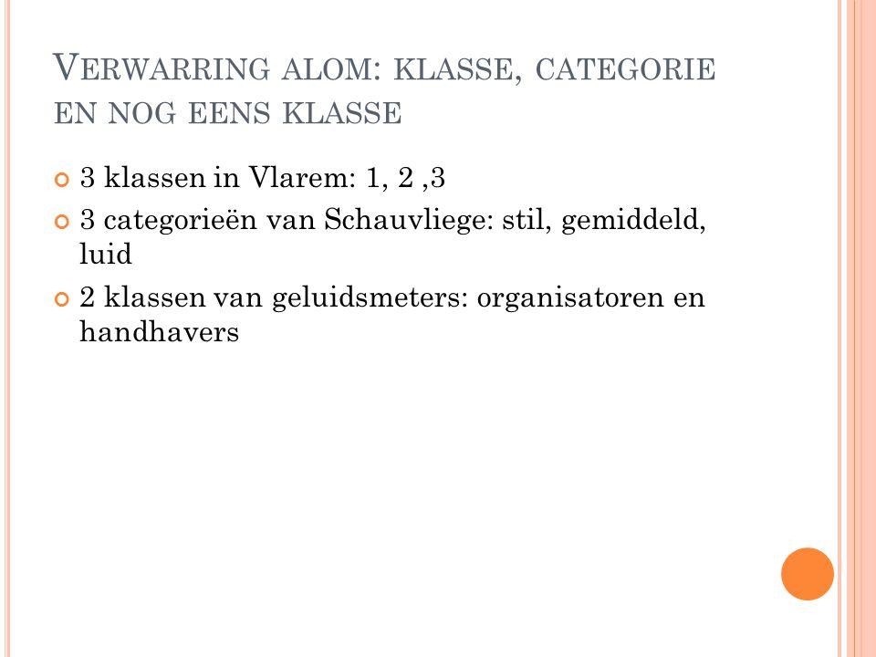 V ERWARRING ALOM : KLASSE, CATEGORIE EN NOG EENS KLASSE 3 klassen in Vlarem: 1, 2,3 3 categorieën van Schauvliege: stil, gemiddeld, luid 2 klassen van