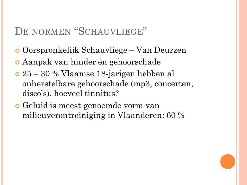 """D E NORMEN """"S CHAUVLIEGE """" Oorspronkelijk Schauvliege – Van Deurzen Aanpak van hinder én gehoorschade 25 – 30 % Vlaamse 18-jarigen hebben al onherstel"""