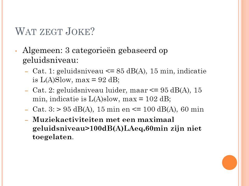 W AT ZEGT J OKE ? Algemeen: 3 categorieën gebaseerd op geluidsniveau: – Cat. 1: geluidsniveau <= 85 dB(A), 15 min, indicatie is L(A)Slow, max = 92 dB;