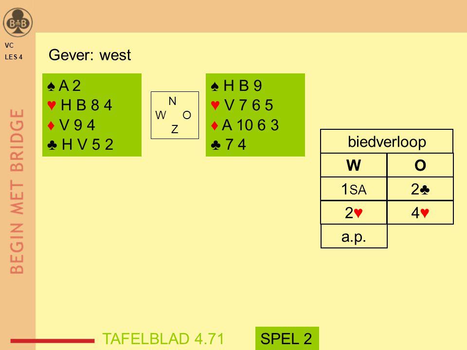 2♥2♥4♥4♥ 1 SA 2♣2♣ WO biedverloop ♠ A 2 ♥ H B 8 4 ♦ V 9 4 ♣ H V 5 2 ♠ H B 9 ♥ V 7 6 5 ♦ A 10 6 3 ♣ 7 4 VC LES 4 a.p.