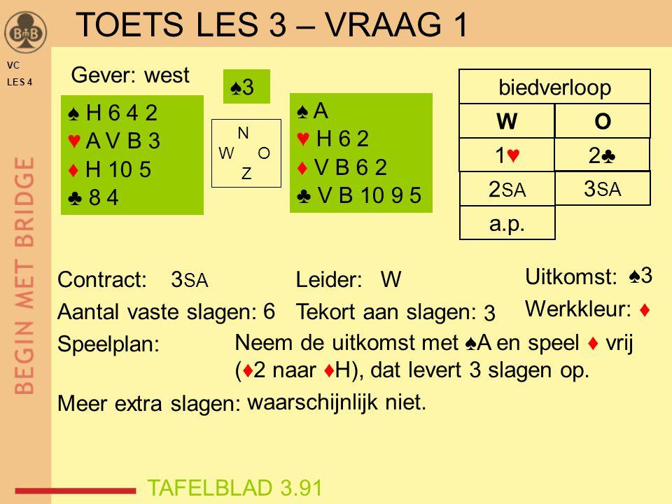 2 SA 3 SA 1♥1♥ 2♣2♣ WO biedverloop ♠ H 6 4 2 ♥ A V B 3 ♦ H 10 5 ♣ 8 4 N W O Z ♠ A ♥ H 6 2 ♦ V B 6 2 ♣ V B 10 9 5 Gever: west a.p.