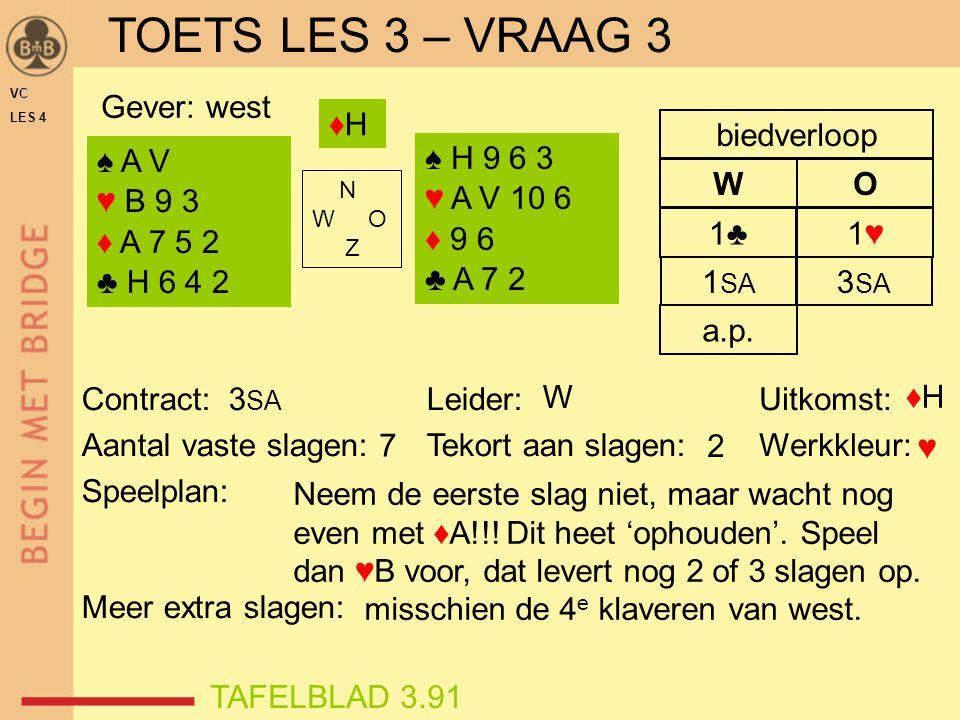 ♠ H V B 2 ♥ A B 5 ♦ 7 6 ♣ A H B 4 ♠ H V B ♥ A H 4 ♦ A H B 8 ♣ A 5 2 ♠ A H B 6 5 ♥ A H ♦ H V ♣ 9 8 7 6 20 punten 5-4-2-2  1♠ 19 punten 4-4-3-2  1♣ openingsbod .