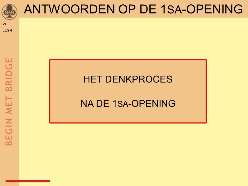 HET DENKPROCES NA DE 1 SA -OPENING VC LES 4 VC LES 4 ANTWOORDEN OP DE 1 SA -OPENING