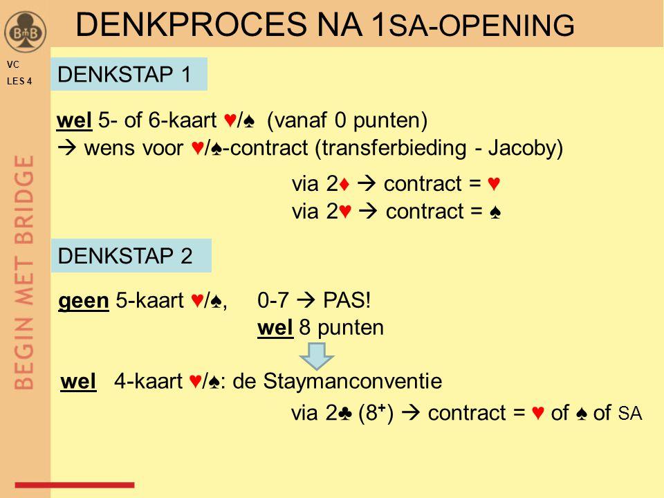 2 SA -OPENING – ANTWOORDEN ♠ A H 6 4 ♥ A B 3 ♦ H V 7 2 ♣ H V N W O Z WNOZ 2 SA p.