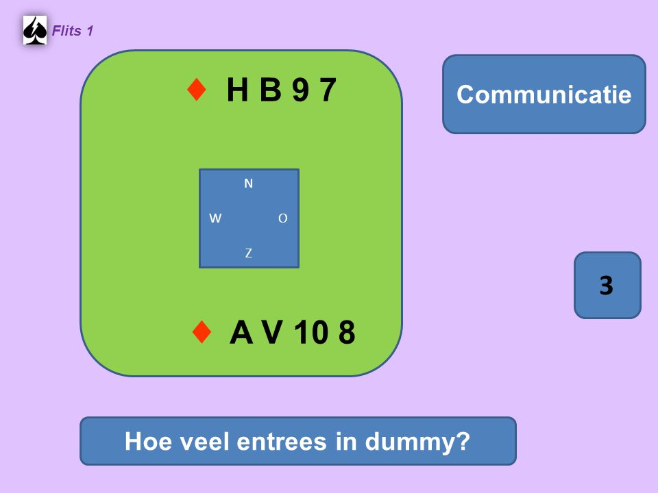 ♦ H B 9 7 Flits 1 ♦ A V 10 8 Communicatie Hoe veel entrees in dummy N W O Z 3