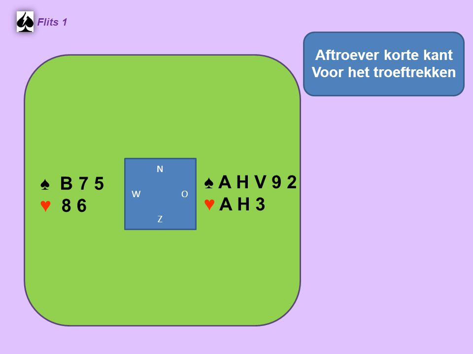 Flits 1 ♠ A H V 9 2 ♥ A H 3 Aftroever korte kant Voor het troeftrekken ♠ B 7 5 ♥ 8 6 N W O Z